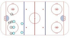 Sequence Face-Off Drill