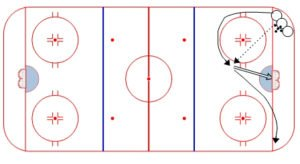 The Snake Hockey Shooting Drill