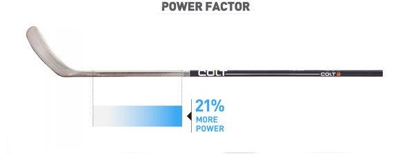 COLT Hockey sticks