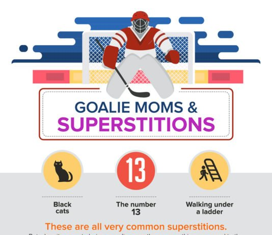 Hockey Goalie Superstitions