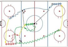 Two-Shot Hockey Drill
