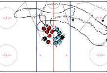 bruins-2-on-1-d-jump-hockey-drill